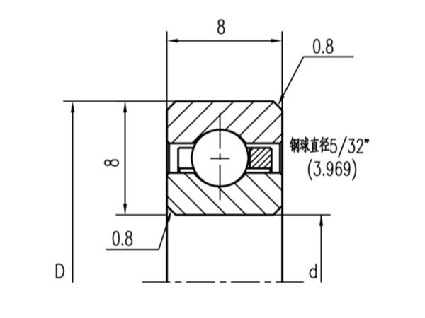 公制深沟球轴承(厚度8mm)