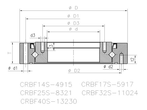 CRBF-S系列